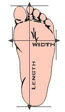 wide feet measurement