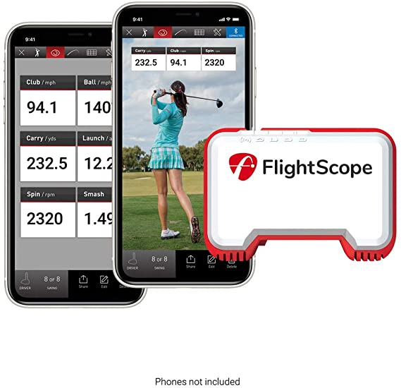 15 Best Golf Launch Monitor 2021: A Comprehensive Review. 17